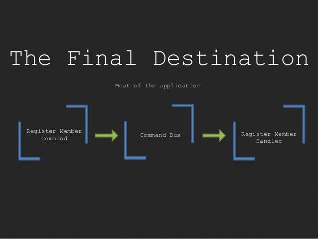 The Final Destination  Register Member  Handler  Register Member  Command  Meat of the application  Command Bus