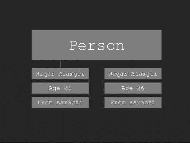 Person  Waqar Alamgir  Age 26  From Karachi  Waqar Alamgir  Age 26  From Karachi