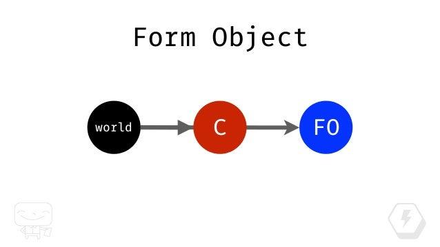 Request Object ROCworld