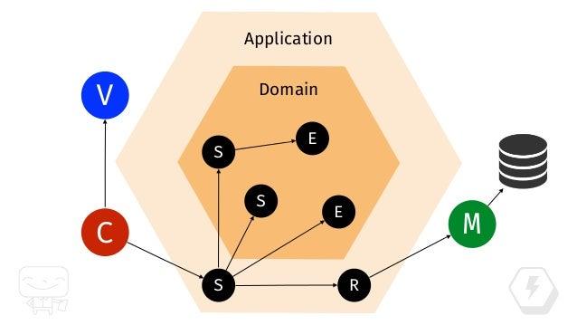 class Mapper! class << self! ! attr_reader :base_class, :export_class! ! def maps(mapping)! @base_class, @export_class = m...