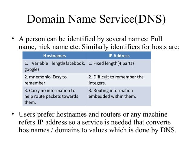 domain name server The domain name system (dns): what is it, and why does it matter read this article and get a better understanding of what dns is and why it is important for your.