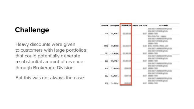 Domain Perks Case Study (ProductTank 2019) Slide 3