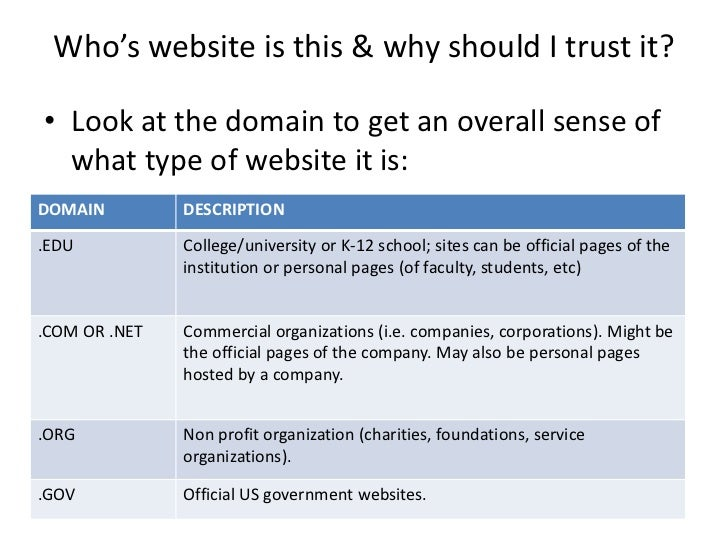 Who's website is this & why should I trust it?<br />Look at the domain to get an overall sense of what type of website it ...