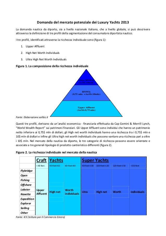Domanda del mercato potenziale dei Luxury Yachts 2013La domanda nautica da diporto, sia a livello nazionale italiano, che ...