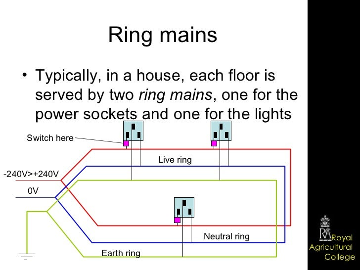 domestic electrical systems rh slideshare net House Wiring Plans Home Speaker System Wiring