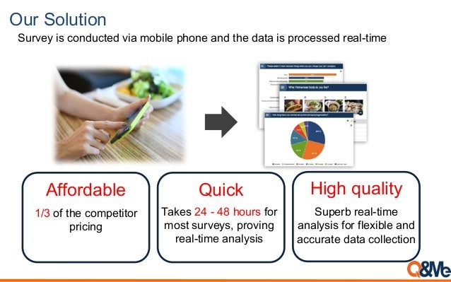 Our Solution Survey is conducted via mobile phone and the data is processed real-time Affordable Quick High quality Takes ...