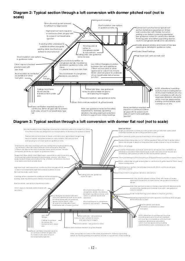 Building Control Guidance For Domestic Loft Conversion