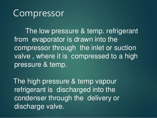Compressor The low pressure & temp. refrigerant from evaporator is drawn into the compressor through the inlet or suction ...