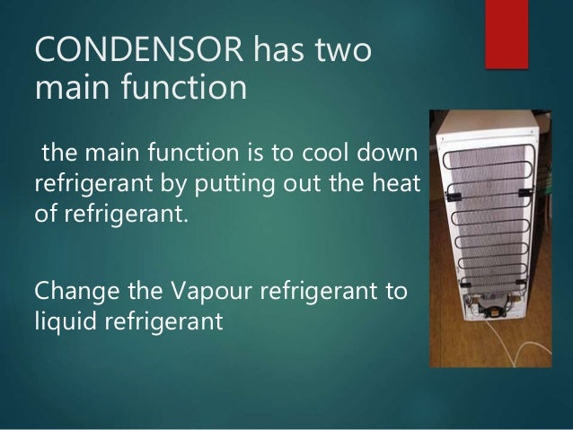 CONDENSOR has two main function the main function is to cool down refrigerant by putting out the heat of refrigerant. Chan...
