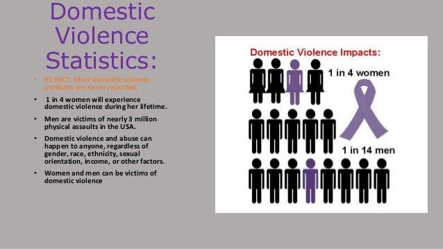 Domestic violence: Through the Eyes of a Survivor