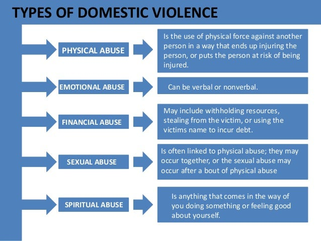 the different forms of violence For those leading medical homes, it is important to be aware of all the types of  violence that can cause adverse reactions in children and youth violence can.