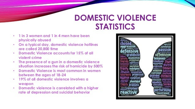 Statistics on dating violence at college