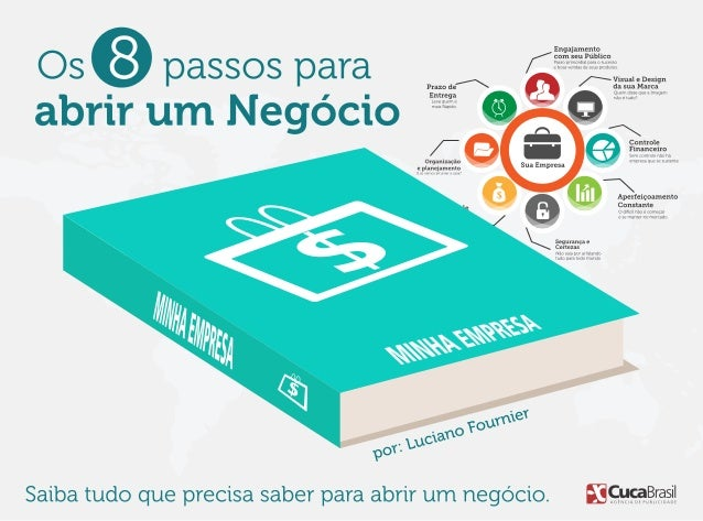 Engajame com seu P ' ico Passo pnmovdva!  para o sucesso e e  , y t( ) l ~ « Os e í › passos para  e Visual e Design Prazo...