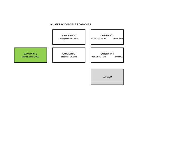 CANCHA N° 2Basquet VARONESCANCHA N° 1VOLEY-FUTSAL VARONESCANCHA N° 6GRASS SINTETICOCANCHA N° 3Basquet DAMASCANCHA N° 4VOLE...