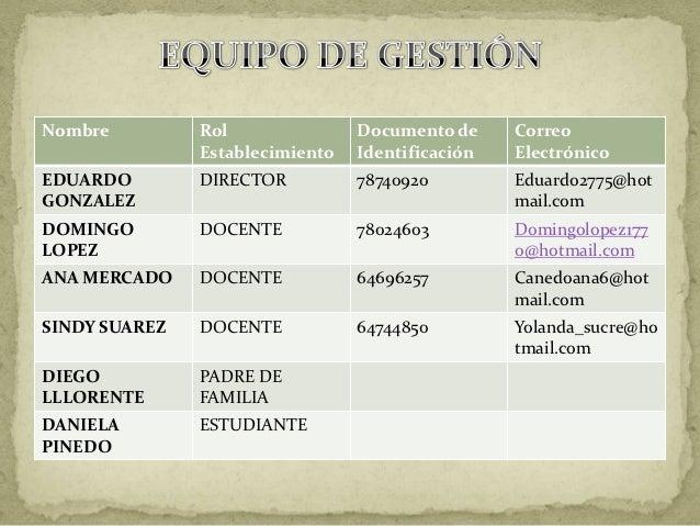 Nombre         Rol               Documento de     Correo               Establecimiento   Identificación   ElectrónicoEDUAR...