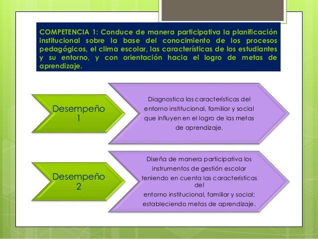 Dominio I del marco del buen desempeño Slide 3