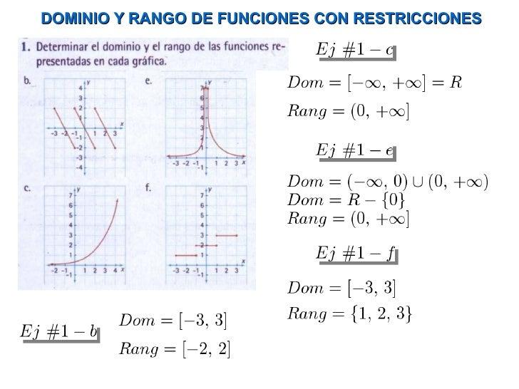 Dominio de una funcion online dating. dragon ball z 87 latino dating.
