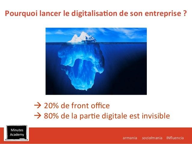 Évangéliser le digital dans l'entreprise par Dominique GUICHARD Slide 3