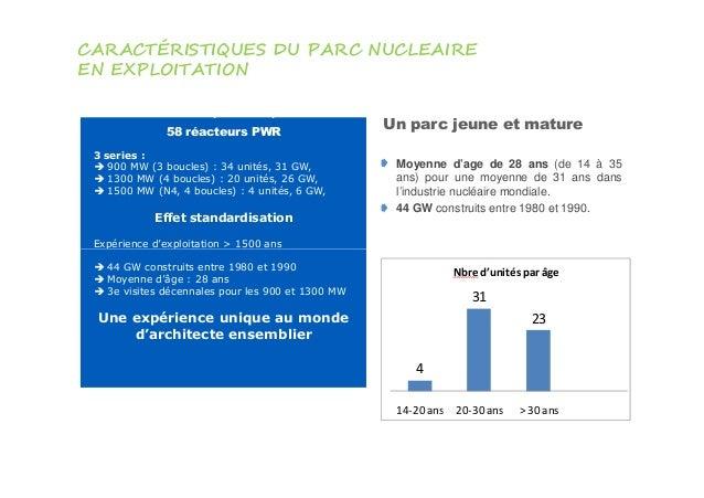CARACTÉRISTIQUES DU PARC NUCLEAIREEN EXPLOITATION                63 GW, 19 sites,              58 réacteurs PWR           ...