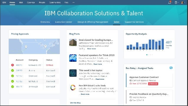Ibm Domino 10 A New Chapter Begins