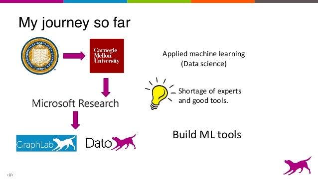 Lyft Data Scientist Images