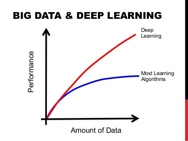 Deep Learning Use Cases - Data Science Pop-up Seattle