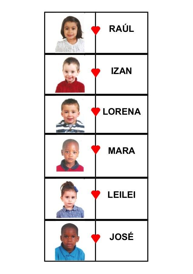 RAÚL IZAN LORENA MARA LEILEI JOSÉ