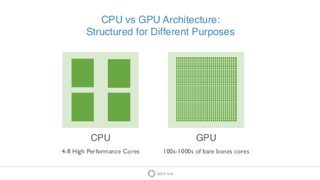 GPU Computing for Data Science