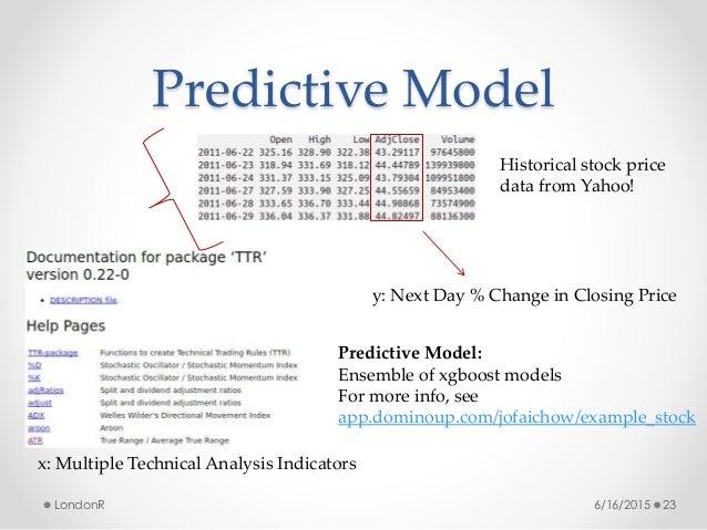 Deploying your Predictive Models as a Service via Domino