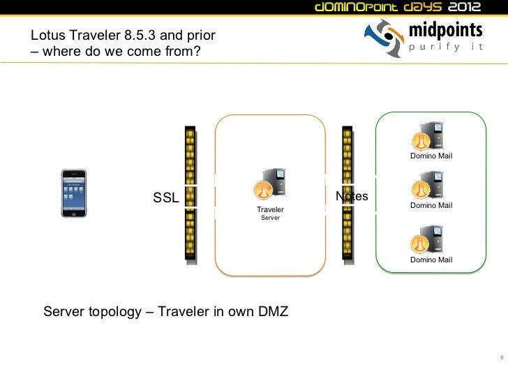 Dd12 Ibm Lotus Traveler High Availability In A Nutshell
