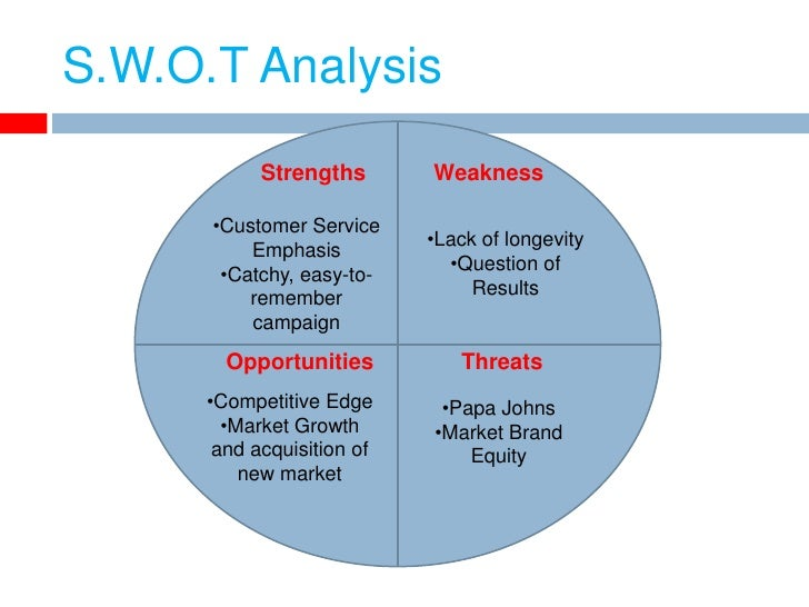papa johns a swot analysis This is the swot analysis of papa johns pizza papa johns pizza is an  american pizza chain which has operations currently in all parts of the.