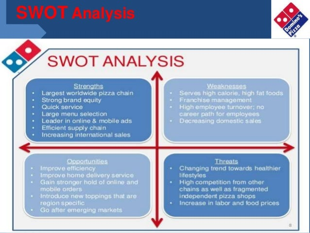 papa johns a swot analysis Strategic analysis is just one of the three major steps to be performed in achieving a solid plan  papa johns is on the right road it is just a matter of how fast .
