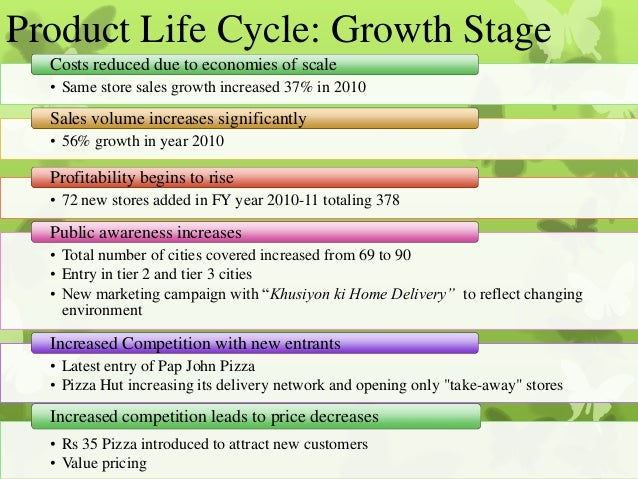 domino s pizza product life cycle Dominos pizza zza product domino's introduced a wide range of pizzas and other  have to deal through its life cycle  32242 domino's pizza.