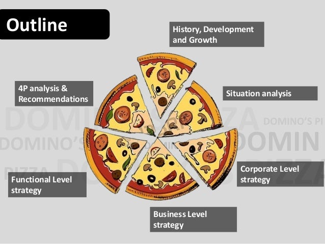 domino s pizza case study Domino's pizza inc case solution, this case is about customers, it, operations management, organizational culture, organizational structure, social responsibility publication date: august 2.
