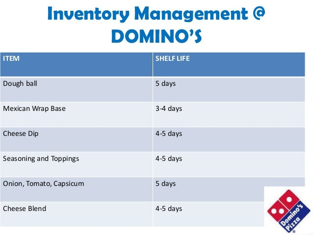 inventory management at dominos Domino's pizza inc's days sales of inventory (dsi) for the three months ended in jun 2018 was 476 days inventory indicates the number of days of goods in sales that a company has in the inventory domino's pizza inc's days inventory for the three months ended in jun 2018 was 764 .
