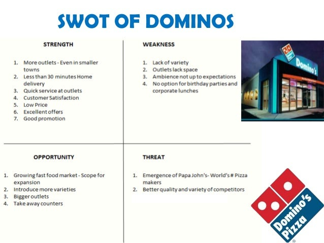 Weighted SWOT Test regarding Domino's Pizzas