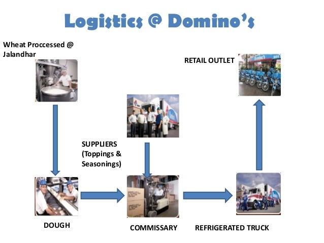 channel of distribution of dominos The first channel would be a producer to a wholesaler to the  a channel of distribution is the way in which the goods are passed from the  dominos.