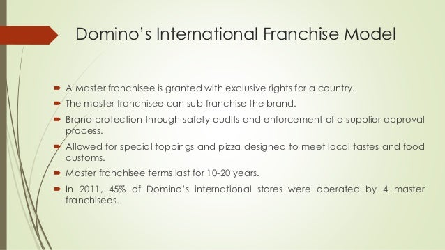 Domino's Pizza Case Study Analysis & Solution