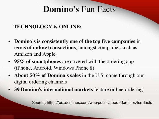 PPT on Marketing Strategies of Domino's(Best Ever PPT)