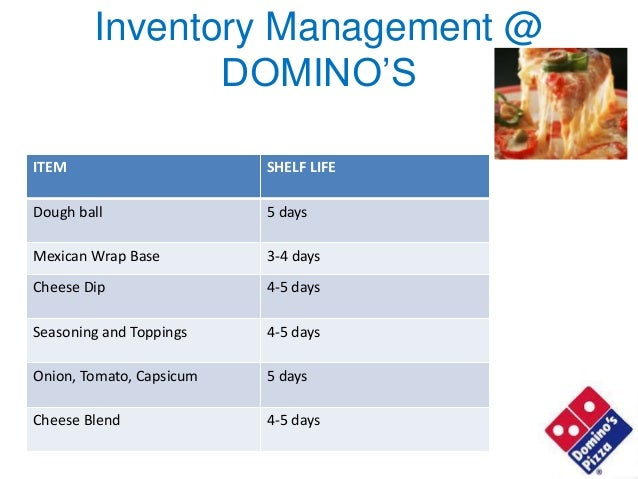 Supply Chain Management Helps Domino's Deliver