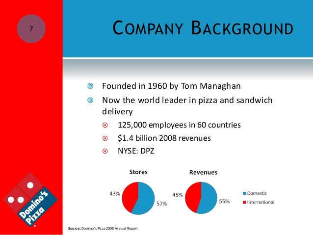 "a history of the dominos pizza company the world leader in pizza delivery Domino's pizza brief domino's pizza is ""the world leader in pizza delivery"" (history) founded in 1960 by tom and james monaghan, it started as a single store, dominick's, in ypsilanti, michigan tom became the sole owner of the company and renamed it domino's pizza, inc in 1965."