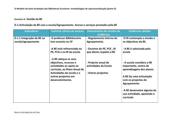 Domínio D. Gestão da BE<br />D.1.Articulação da BE com a escola/Agrupamento. Acesso e serviços prestados pela BE<br />Indi...