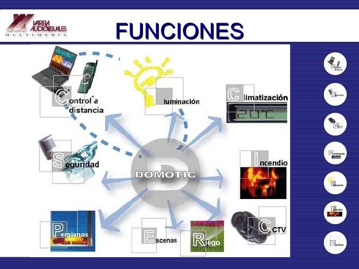 Dom tica sistemas de control for Control de iluminacion domotica