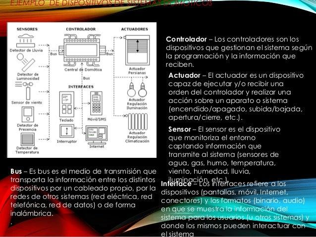 EJEMPLO DE DISPOSITIVOS DE SISTEMAS DOMÓTICOS Controlador – Los controladores son los dispositivos que gestionan el sistem...