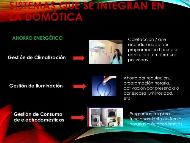 SISTEMAS QUE SE INTEGRAN EN LA DOMÓTICA AHORRO ENERGÉTICO Gestión de Climatización Calefacción / aire acondicionado por pr...
