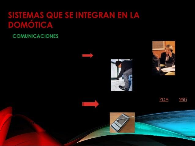 COMUNICACIONES SISTEMAS QUE SE INTEGRAN EN LA DOMÓTICA Control mediante mensajes cortos (SMS Son los sistemas o infraestru...