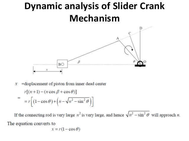 DYNAMIC FORCE ANALYSIS BEST PPT