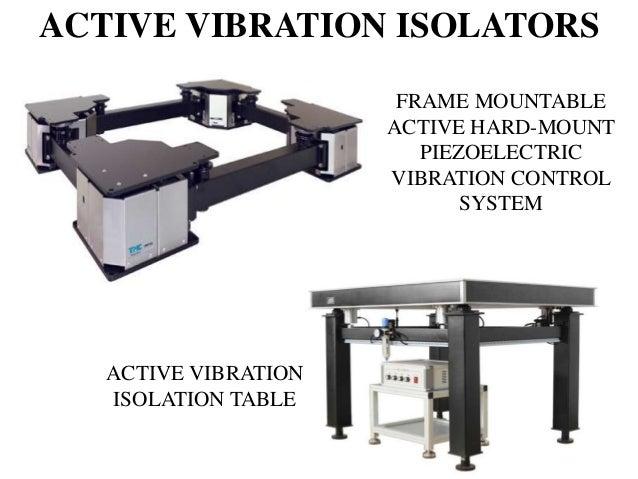 Vibration Isolation And Base Excitation