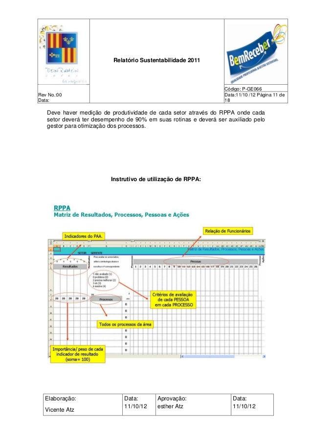 Relatório Sustentabilidade 2011                                                                  Código: P-GE066Rev No.:00...