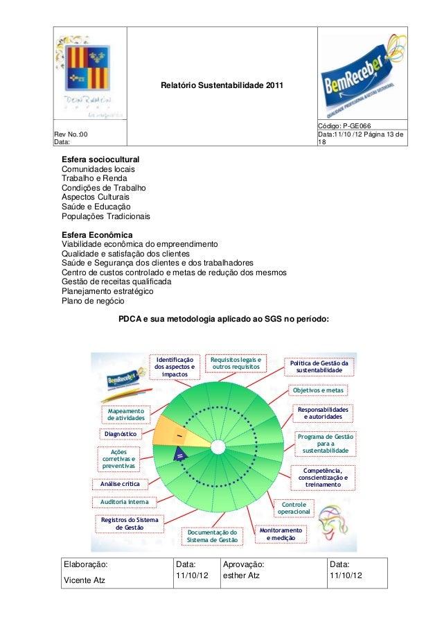 Relatório Sustentabilidade 2011                                                                                        Cód...